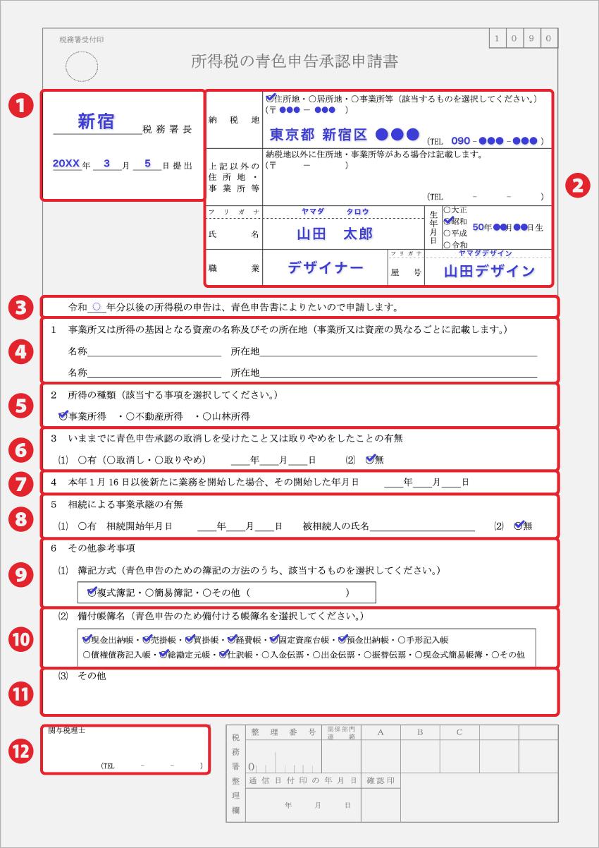 青色 申告 承認 申請 書 [手続名]青色申告書の承認の申請|国税庁