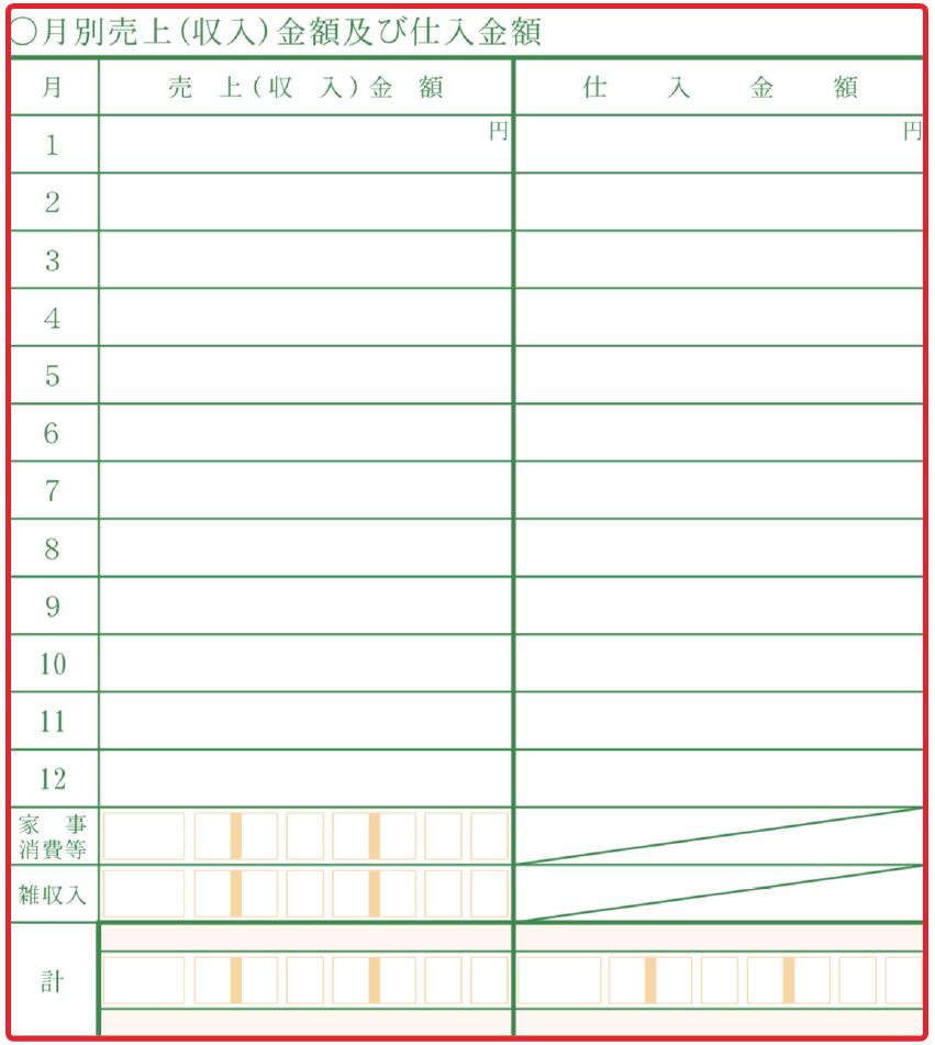 青色申告決算書(一般用) 2ページ目の書き方・記入例